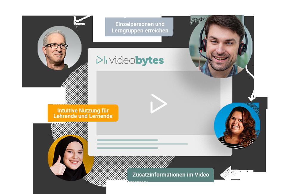 VideoBytes_Bildungsträger_Header_Tool_Distance-Learning_Digitale-Bildung